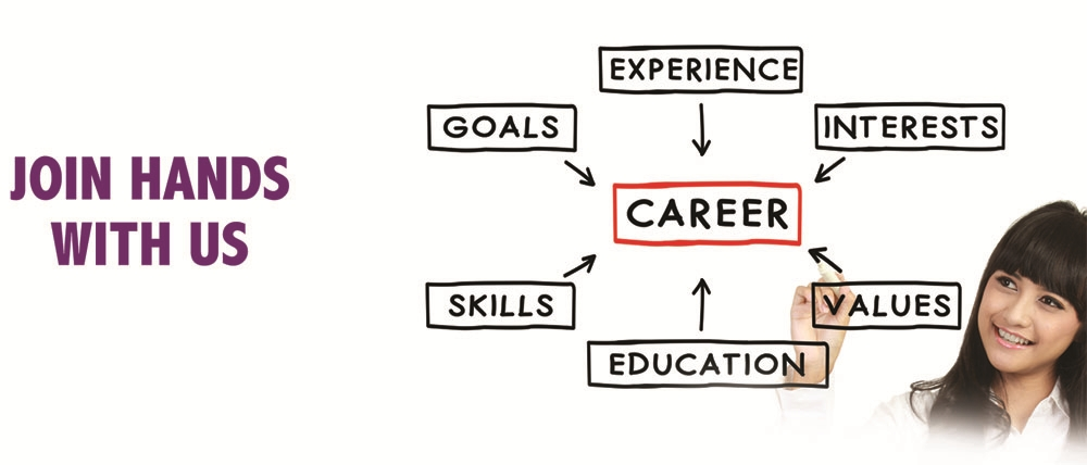 Abans Service - careers